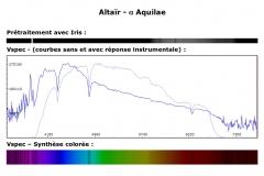 Altaïr - α Aquilae