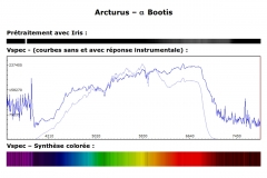 Arcturus – α Bootis