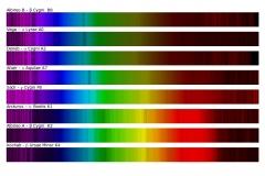 Comparaison des spectres